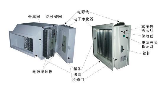 风道式电子空气净化器
